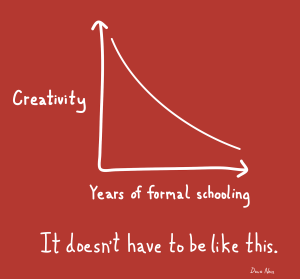 Creativity-vs_-Formal-Schooling