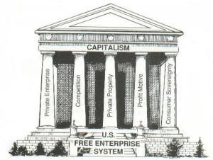 EcoPillars for free enterprise