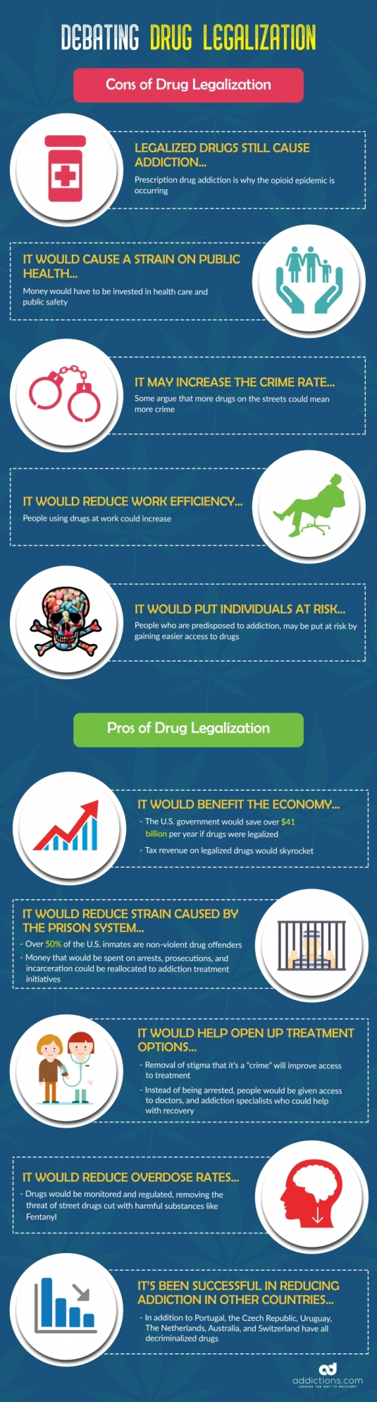 Oct-13-Is-Drug-Legalization-the-Answer-Section-3-730x2713.jpg
