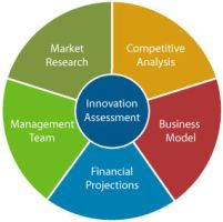 Business-Consulting1
