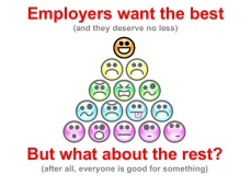 better-work-world-wants-to-help-you-find-your-next-employee-for-free-if-you-will-just-let-us-place-the-people-you-do-not-hire-3-638