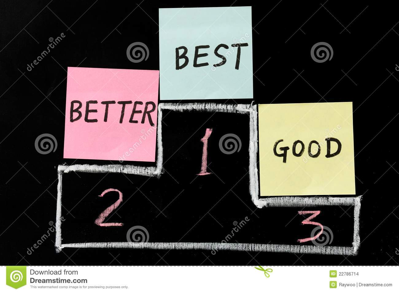 What is best: good, better, the best 90