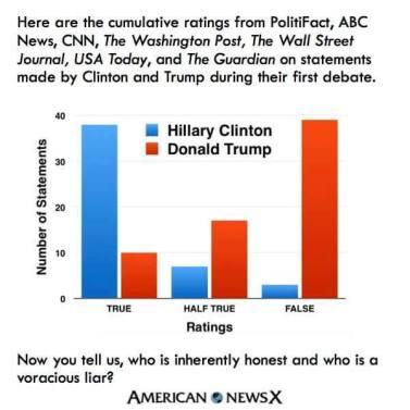 trump-versus-hillary