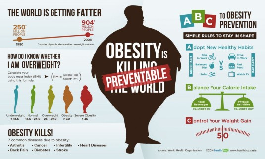 obesity-is-preventable_52fc767facaae_w1500
