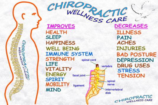 reno-chiropractor-940x627