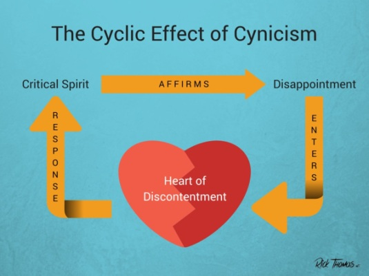 thecycliceffectofcynicism