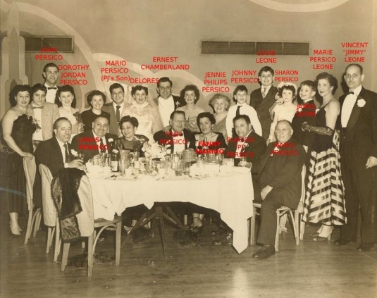 persico family with names