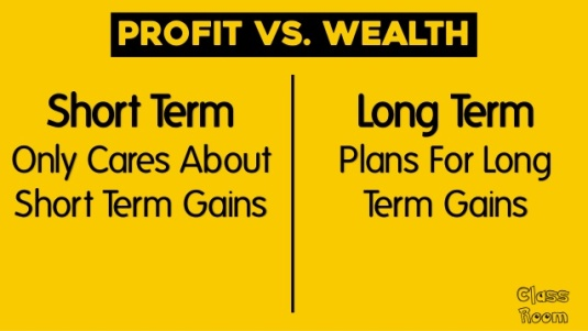 fin-101-profit-maximization-vs-wealth-maximization-7-638