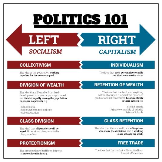2020-10-01-Politics-101