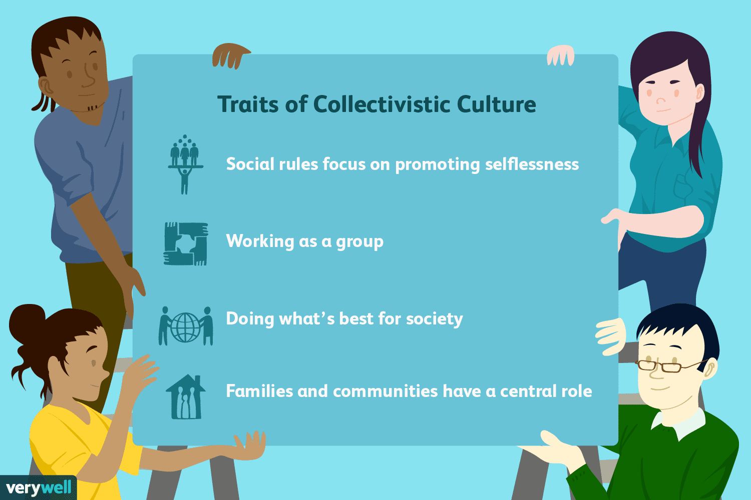 2794962-what-are-collectivistic-cultures-5ae8d1598023b90036891d34