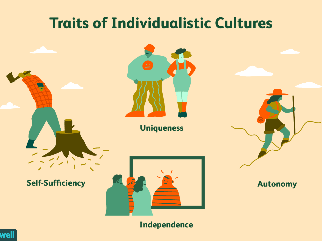 what-are-individualistic-cultures-2795273-5bcdfc01c9e77c0051d808e1
