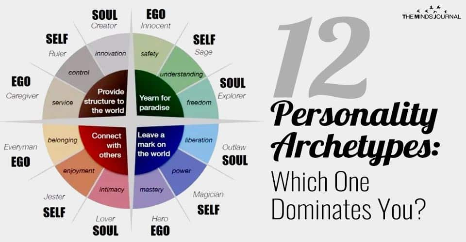 The-12-Personality-Archetypes-Which-One-Dominates-You
