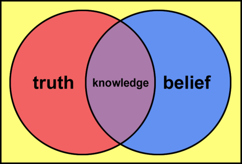 Knowledge_venn_diagram